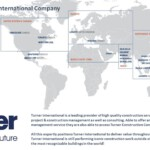 Turner International Page